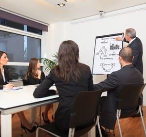 Prawo pracy dla kadry zarządzającej/Obowiązki BHP pracodawcy